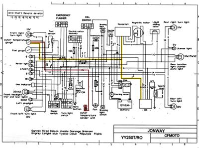 Scooter Electrical Diagram