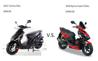 2011 TaoTao 50cc Scooter Review