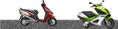 Honda Motor Scooters Review Banner